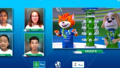 Photo of remaining outcomes of draw introduced – European Gaming Business Information