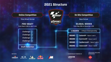 Photo of MotoGP eSport Championship returns with a brand new format for 2021