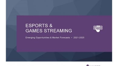 Photo of eSports & Video games Streaming to be Value $3.6 Billion Globally by 2025, as Sponsorship Drives Future Development – European Gaming Trade Information